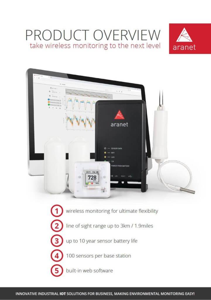 AndrewFrostSolutions Główny dystrybutor systemów pomiarowych w technologii IoT, voice&chat-botów. Wykonawca audytów oraz projektów optymalizacyjnych procesów dla Retailu