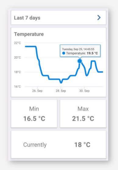 Czujnik temperatury na jachcie i łodzi motorowej