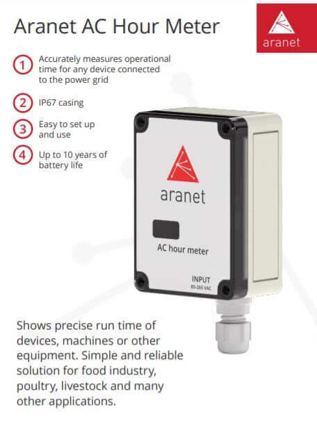 Licznik zużycia prądu przemiennego AC – nowy produkt w ofercie