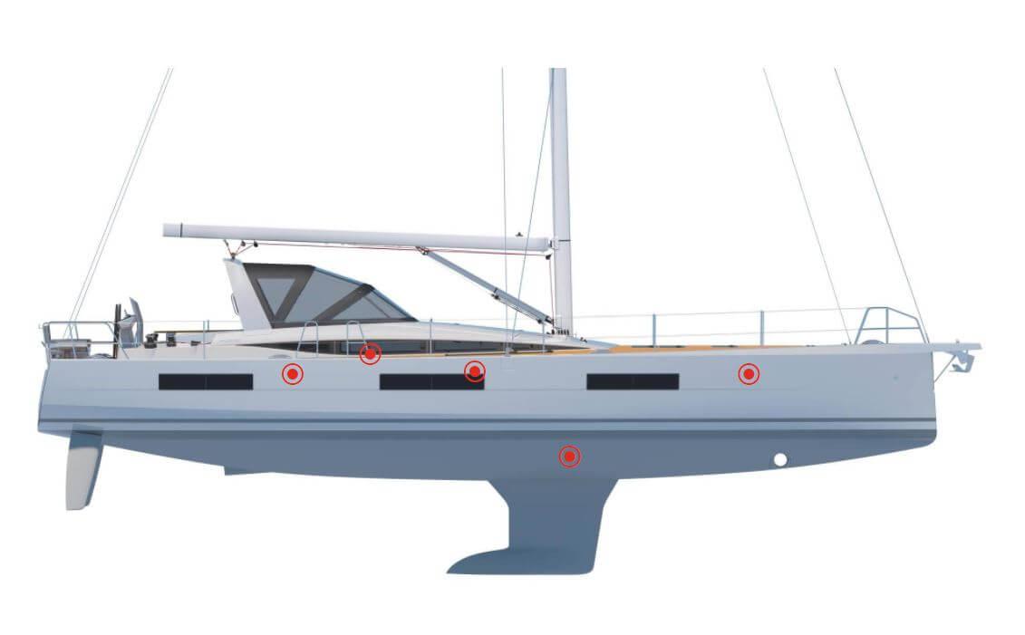 Ochrona jachtu Sense4boat